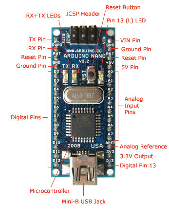 Index moreover Programmare Con Arduino – Pin Digitali E Analogici further Control De Motor Cc Velocidad Y Direccion further Index as well ArticleDetail. on pulse width modulation