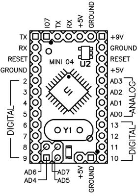 arduino_mini04_pinout