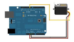 schema Arduino e servomotore