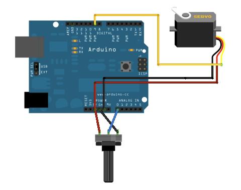 Arduino Servo e potenziometro