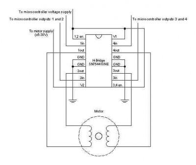 motori bipolari stepper a  quattro pin SN754410NE