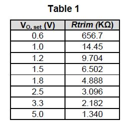 Datasheet 6A DC DC convertr Tabel 1