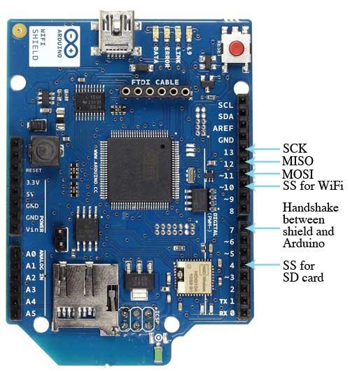 Arduino wifi shield finalmente sullo store ufficiale