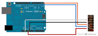 schema arduino serial interface