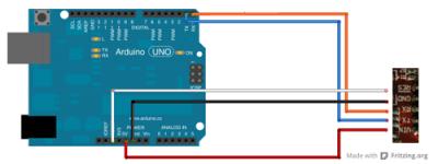 schema arduino serial interface