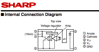 SHARP GP1A57HRJ00F datasheet