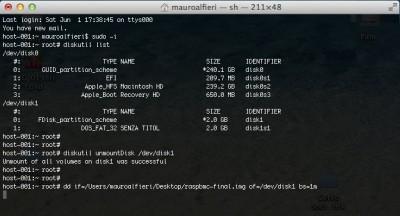 xbmc raspberry pi dd immagine da Mac