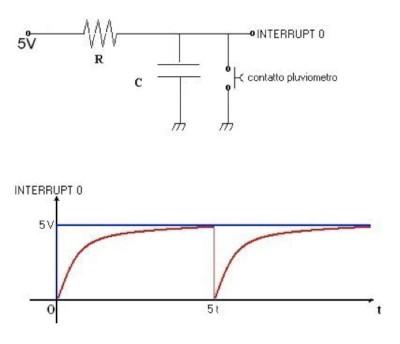 pluviometro arduino schema