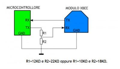 configurare xbee adattare segnale