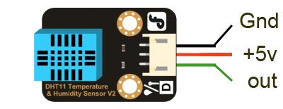 DHT11 arduino diagram