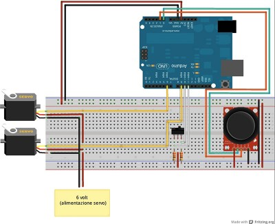 controllo testa mobile circuito