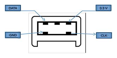beginner kit nunchuck connettore