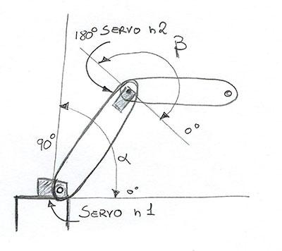 braccio robot calibrazione gradi servo