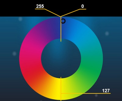 Wifi RGB iphone rgb circle