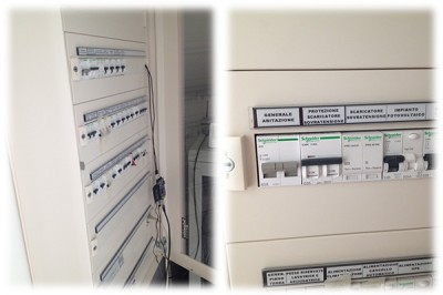 energy monitor quadro elettrico