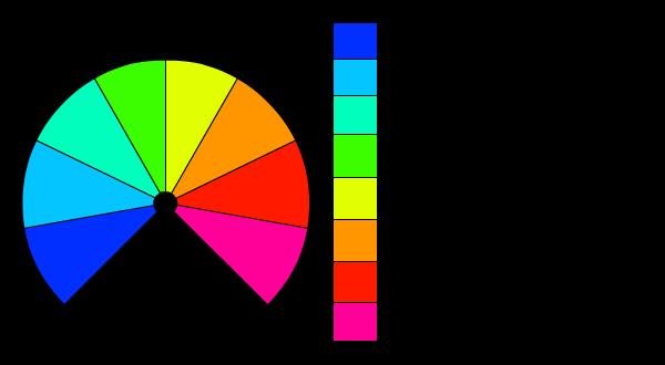 centralina alba tramonto arduino potenziometro