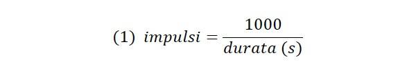 Anemometro a coppe portatile formula 1