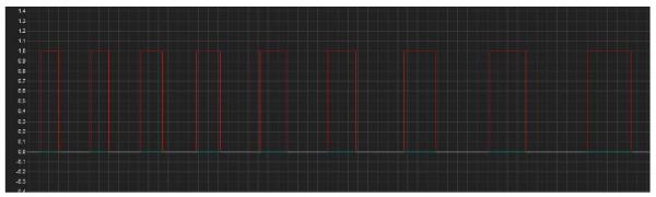 Anemometro a coppe portatile serial oscilloscope 1