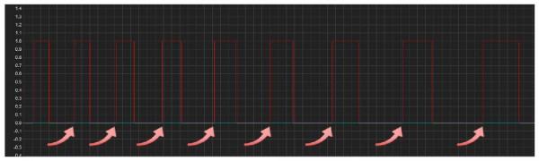 Anemometro a coppe portatile serial oscilloscope