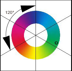 Arduino Wifi RGB iPhone RGB HSV 6
