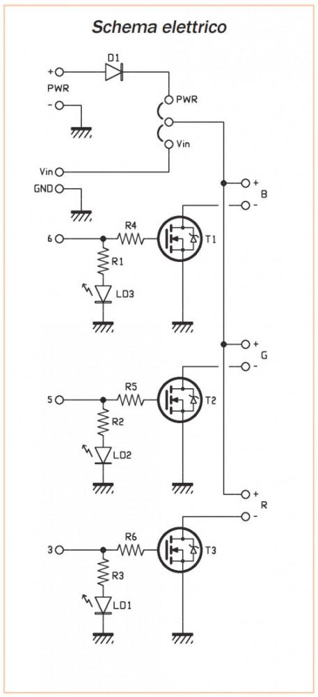 RGB shield schema