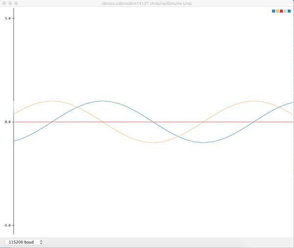 plotter seriale graph