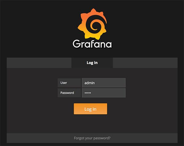 Grafana login admin