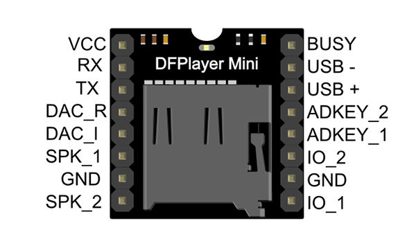 DFPlayer mini mp3 pinout
