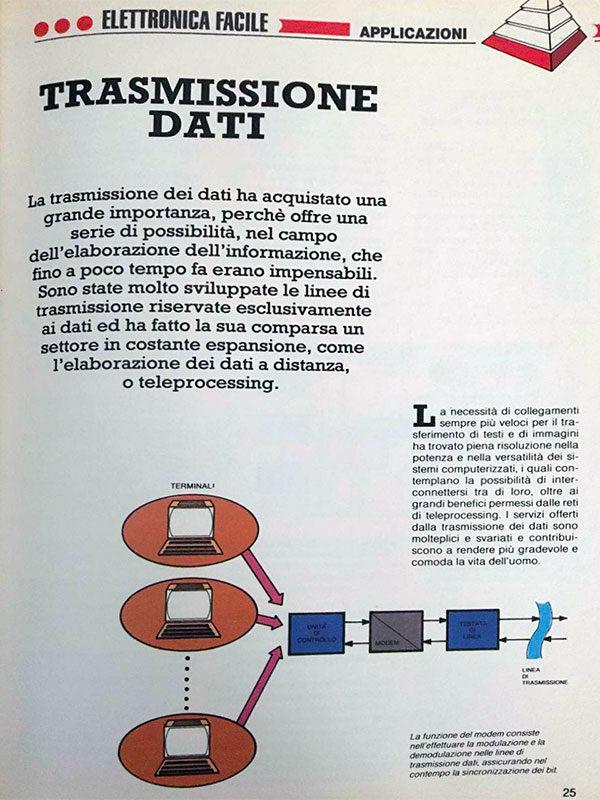 elettronica facile trasmissione dati