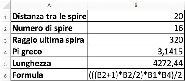 spiral christmas tree excel