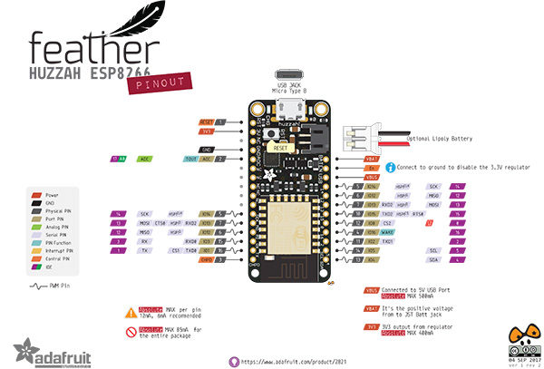 adafruit feather HUZZAH ESP8266 pinout