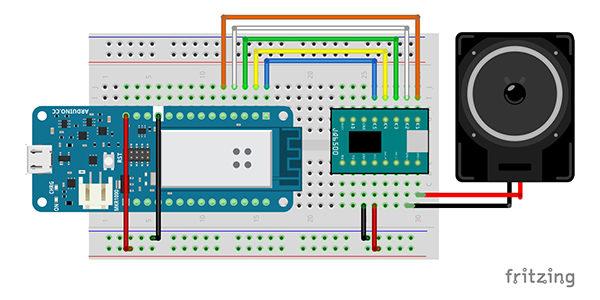 JQ6500 mkr1000 web schema