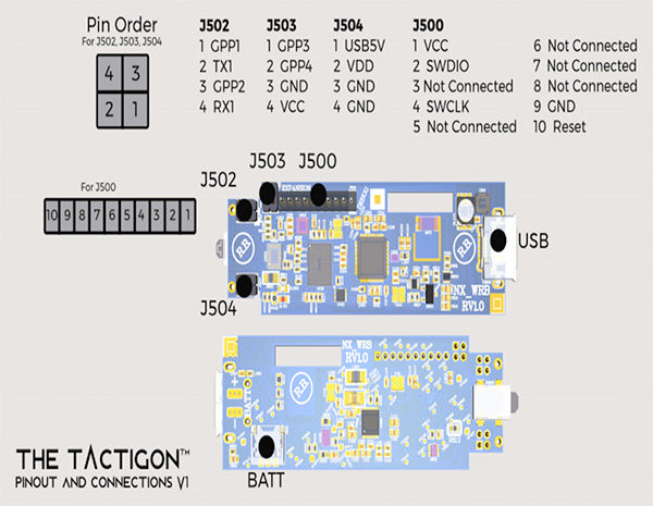 The Tactigon v2 pinout board